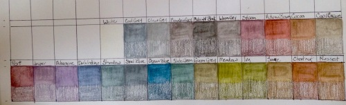 Colour swatches of Derwenk Gaphitint pencils